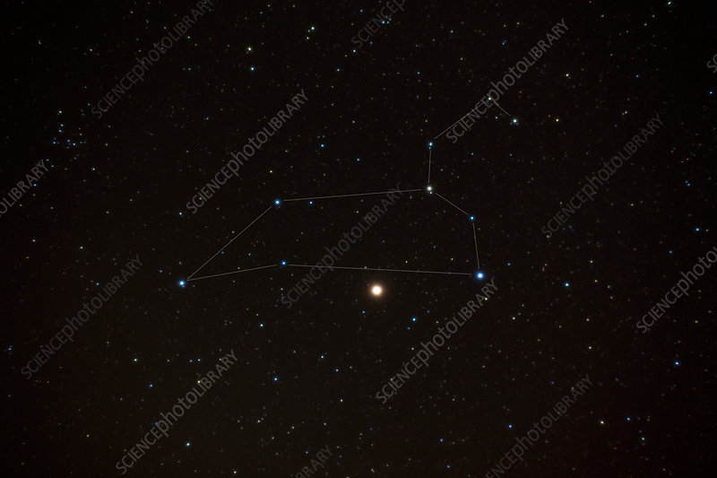 The Constellation Leo and Mars