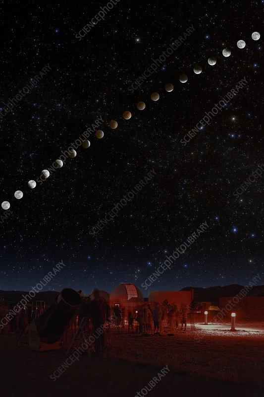 Lunar Eclipse Path