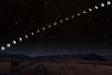 Lunar Eclipse Path