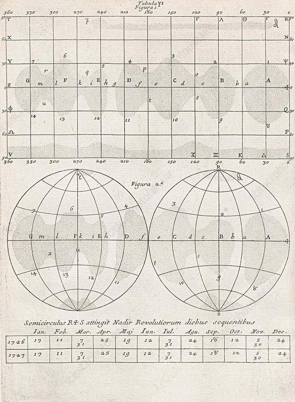 Francesco Bianchini Venus Map, 1728 - Stock Image - C029/5563 ... on