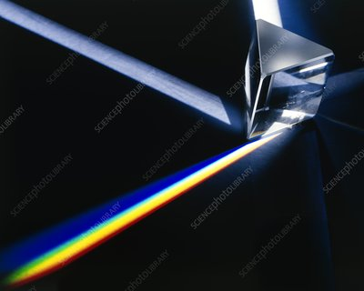 Prism dispersing light into spectrum