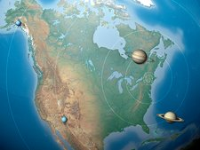 Solar System Compared to North America
