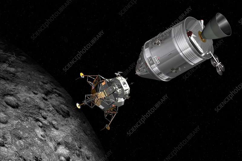 Apollo Lunar Module separation