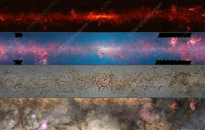 Central Milky Way, different wavelengths