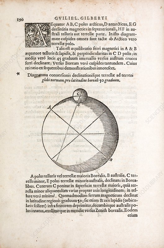 Gilbert on magnetic dip, 1600