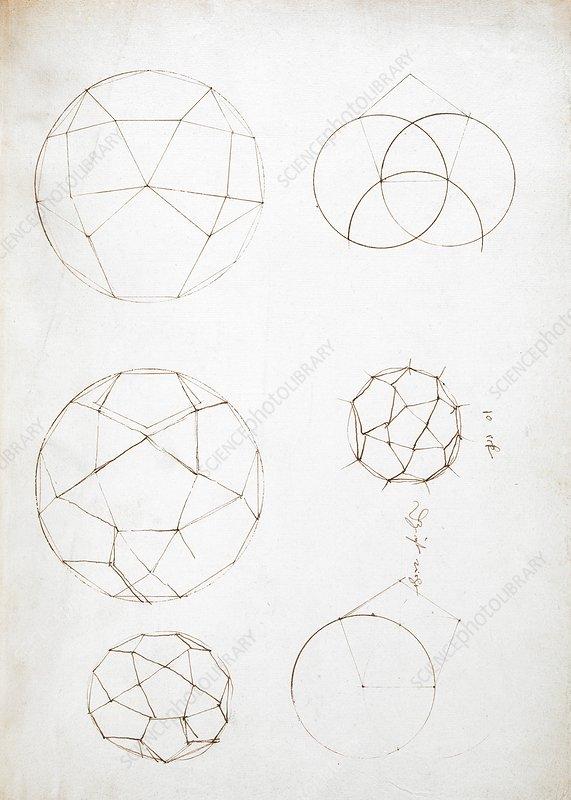 Geometrical study by Durer