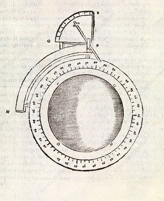 Magnetism experiment, 17th century