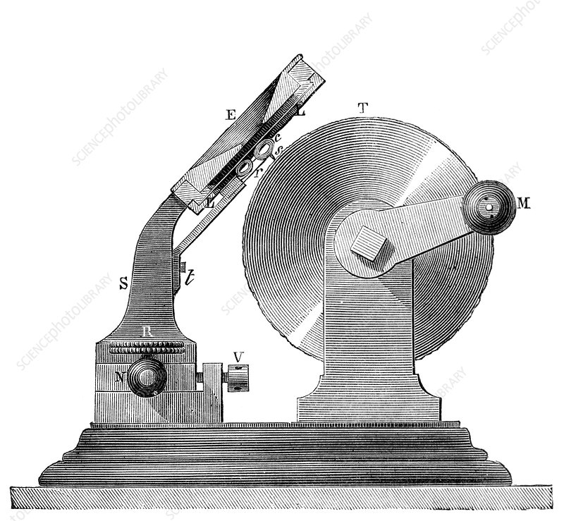 Early Phonograph, 19th Century