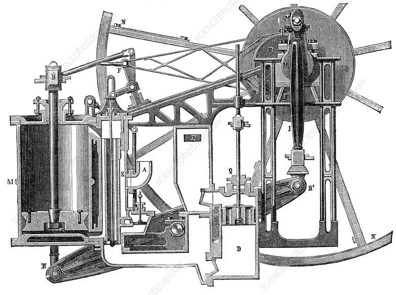 Marine Steam Engine, 19th Century