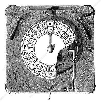Cooke and Wheatstone Telegraph Dial, 1830s