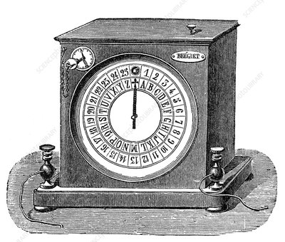 Cooke and Wheatstone Telegraph Receiver, 1830s