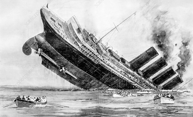 WWI, Sinking of the RMS Lusitania
