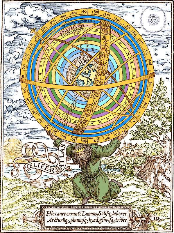 Ptolemaic System, Geocentric Model, 1531