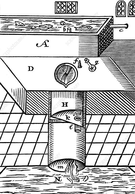 Flush Toilet, 1596