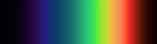 Emission Spectrum of Visible Light