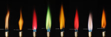 Flame tests