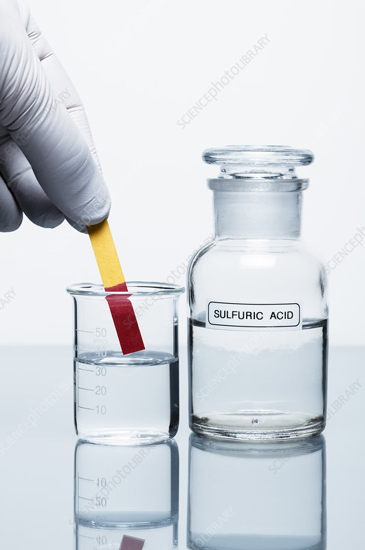 Acid pH Test