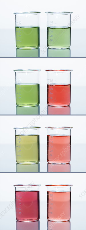 Buffer and Water Comparison