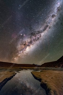 Milky Way over river, Chile