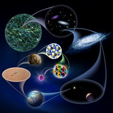 Universe to quark, orders of magnitude