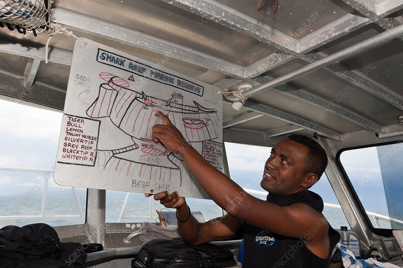Dive Briefing at Diving Boat
