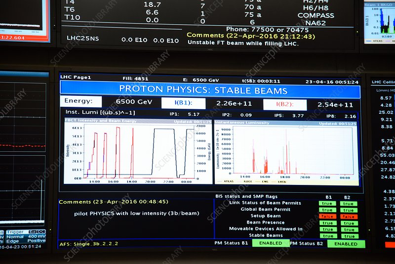 Stable beams following LHC restart at CERN