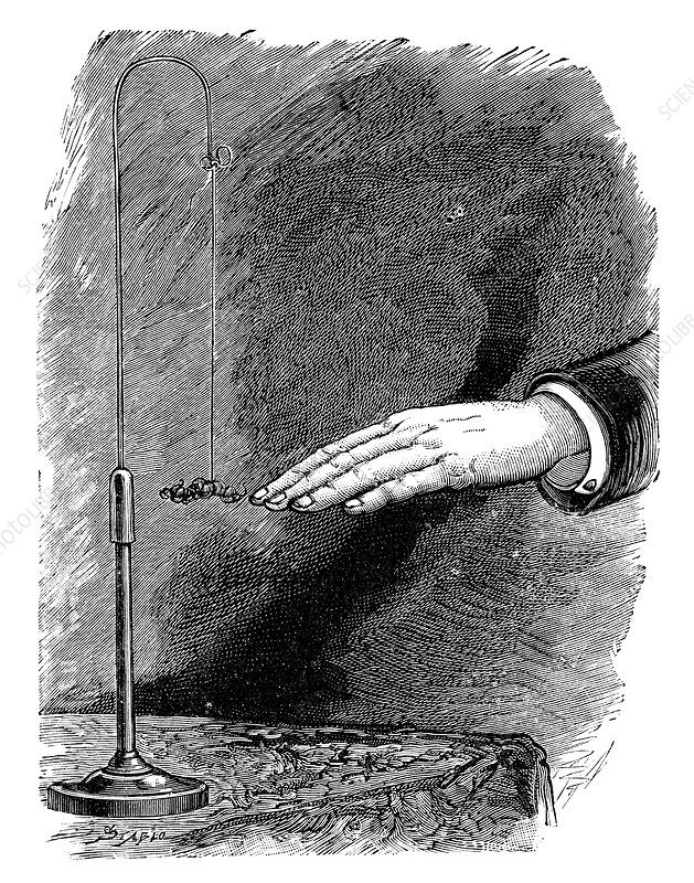 Static electricity experiment, 19th century