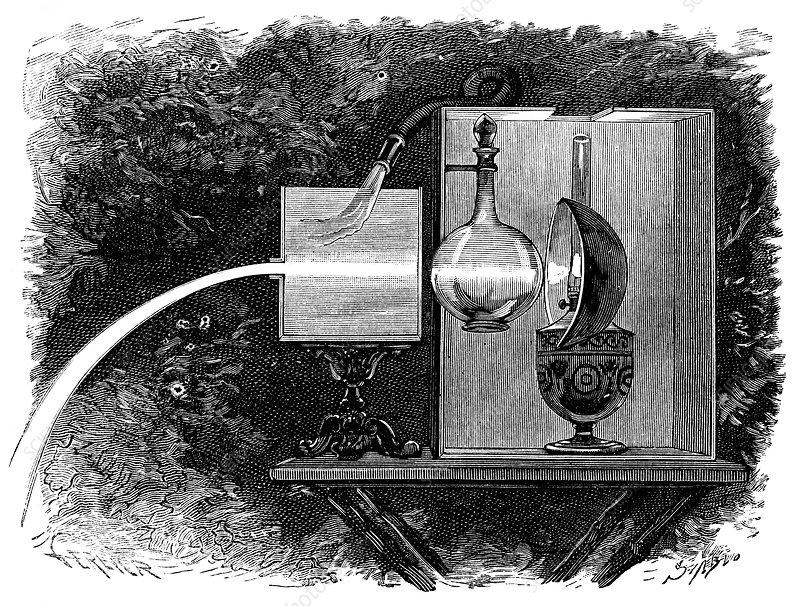 Light fountain experiment, 19th century