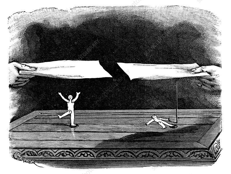 Lightning rod experiment, 19th century