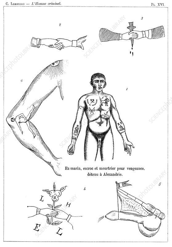 Criminal tattoos, 19th century