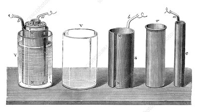 Daniell cell, 19th century