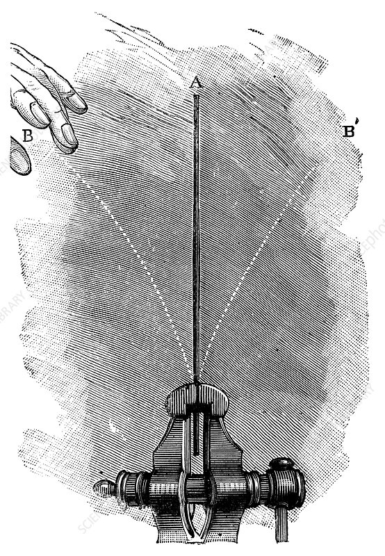 Potential and kinetic energy, 19th century
