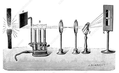 Spectral analysis, 19th century