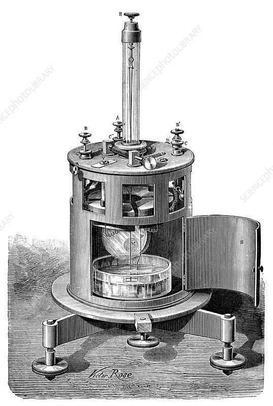 Thomson quadrant electrometer, 19th century