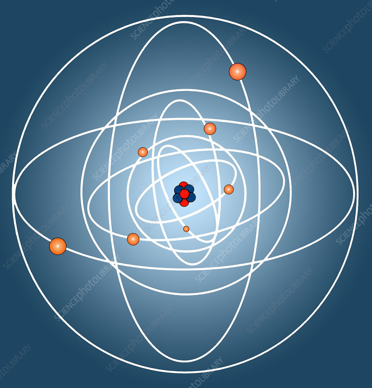 atomic structure project