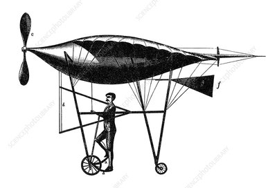 Goupil's Flying Machine, 1883