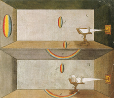 Formation of the Spectrum, 1672