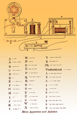 Morse Apparatus and Alphabet, 1877