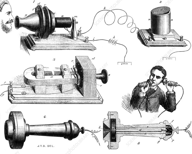 bell's telephone system, 1877 stock image c033 4503 science  bell telephone system diagram #2