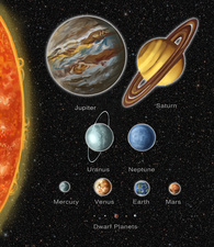 Relative Size of Planets in Solar System