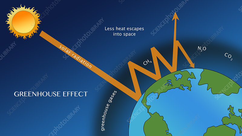 greenhouse effect illustration