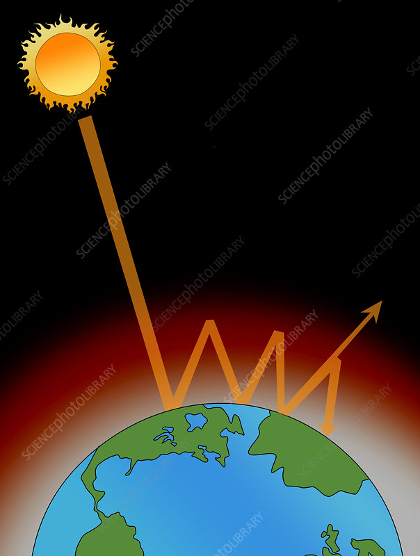 greenhouse effect illustration stock image c033 4805 science