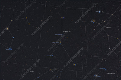Cancer, Constellation, Labeled