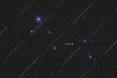 Lyra, Constellation, Labeled