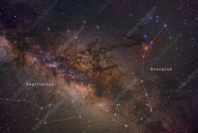 Sagittarius and other Constellations, Labeled