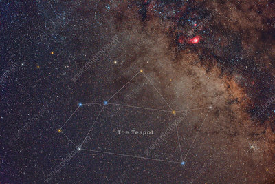 Sagittarius Teapot Asterism and Milky Way