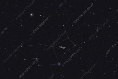 Virgo, Constellation, Labeled