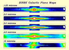 DIRBE, Galactic Plane Emission: Bands 1-5