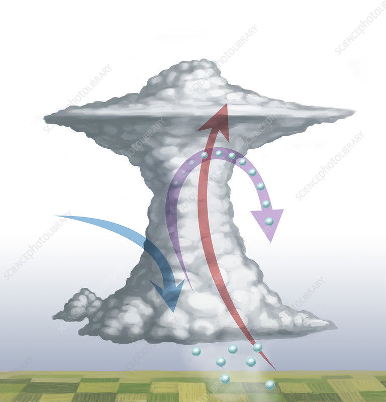 Hail Storm Cloud, Illustration