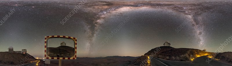 Milky Way over La Silla Observatory, 360-degree panorama